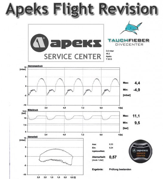 Apeks Flight Revison